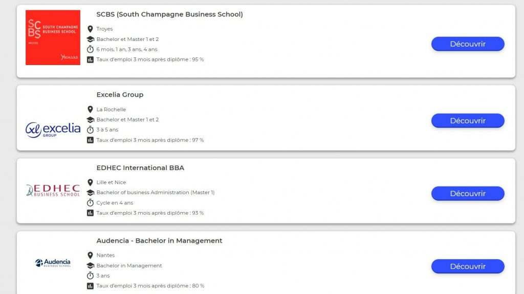 Écoles de commerce classement 2019